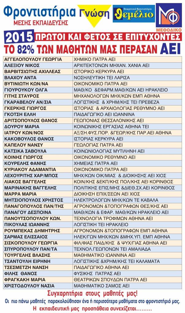 Epitixontes 2015-Gnosi-Methodiko-Themelio